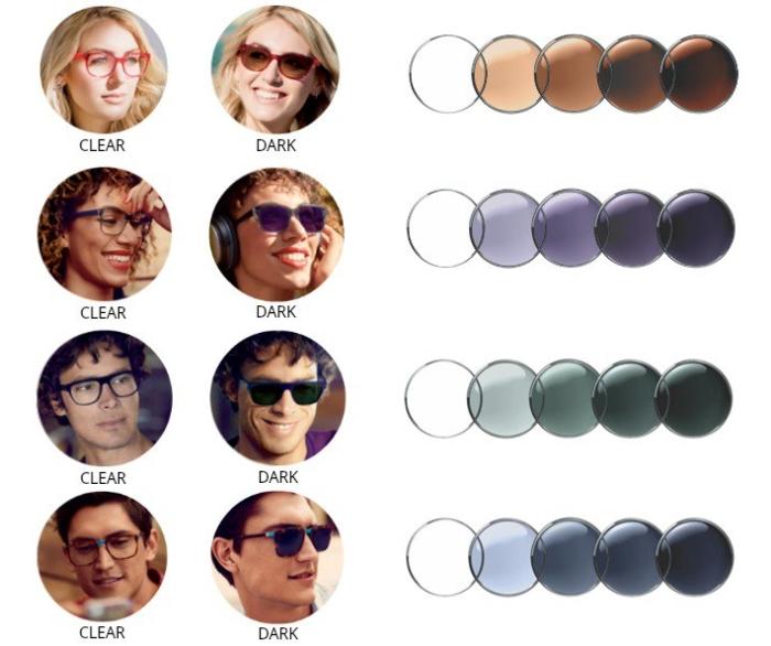 Transitions — это фотохромные линзы, которые не только улучшают зрение, но  и меняют цвет в зависимости от интенсивности солнечного света — в помещении  они ... 0d3ec8c22e7